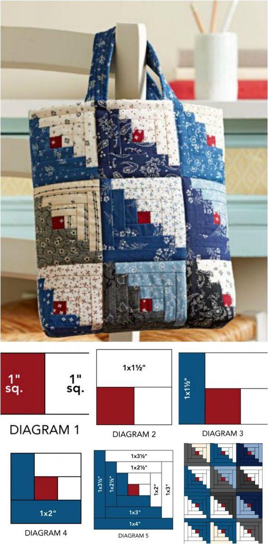bolsa patchwork ideias tutoriais 2