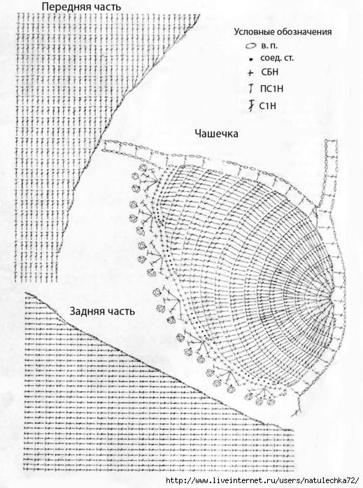 gráfico biquini concha croche