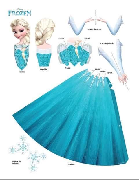 molde princesa elsa frozen