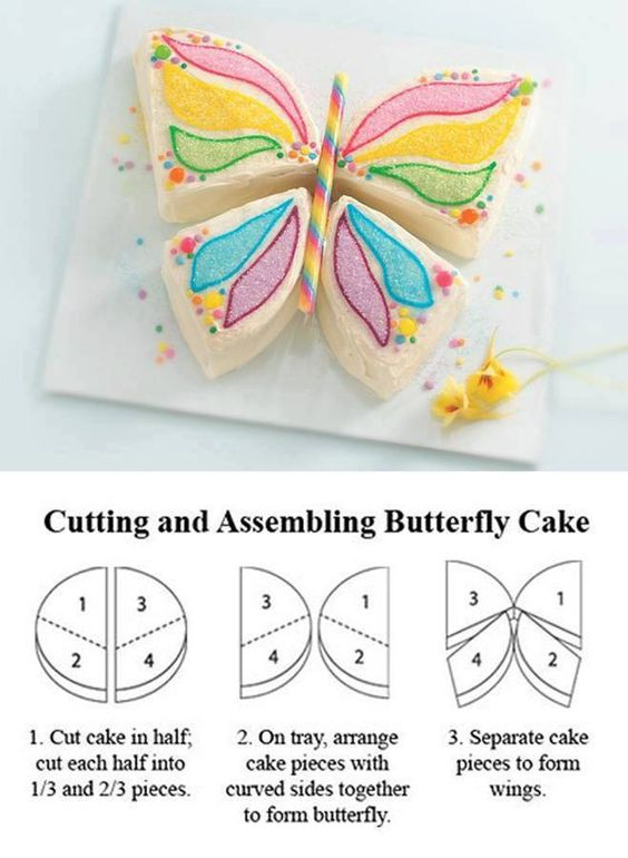 tutorial-bolo-festa-borboleta